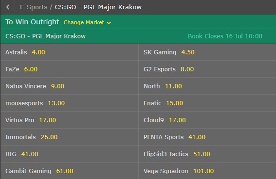 pgl major krakow outright winner odds