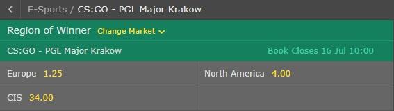 krakow region of winner screenshot