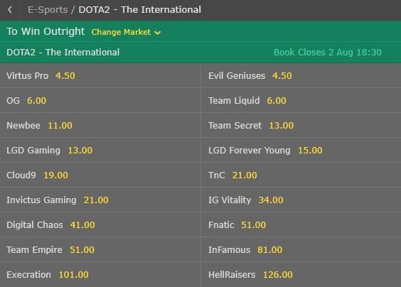 bet365 the international 2017 odds