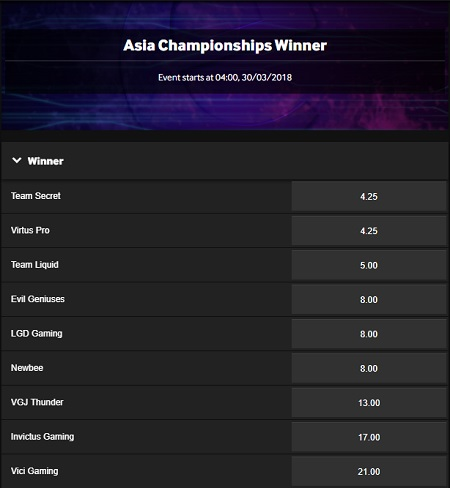 Betway Dota 2 Asia Championships 2018 odds