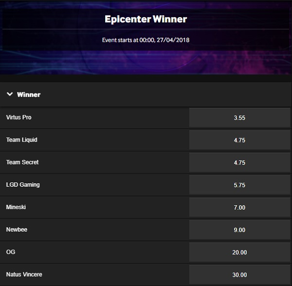 betway dota 2 epicenter xl odds